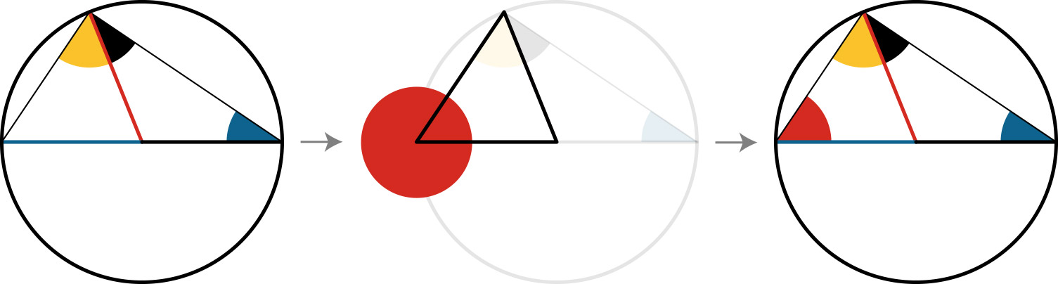 Steps for creating an angle as a compound shape