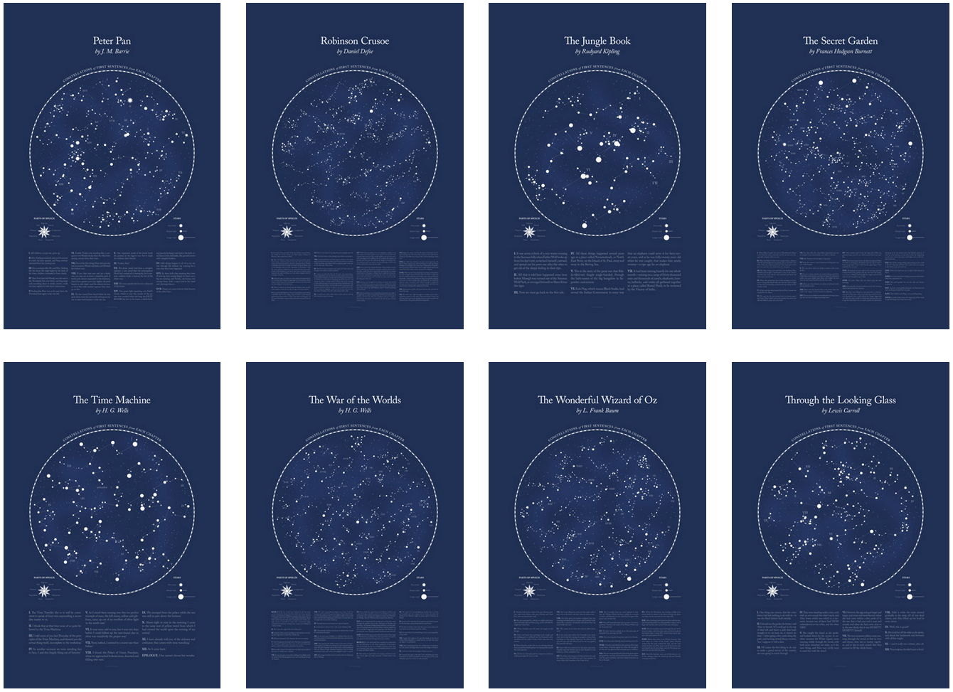 Literary Constellation posters