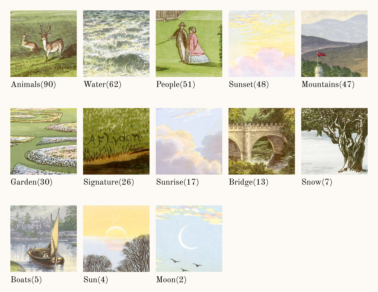 Screenshot of tags for browsing illustrations