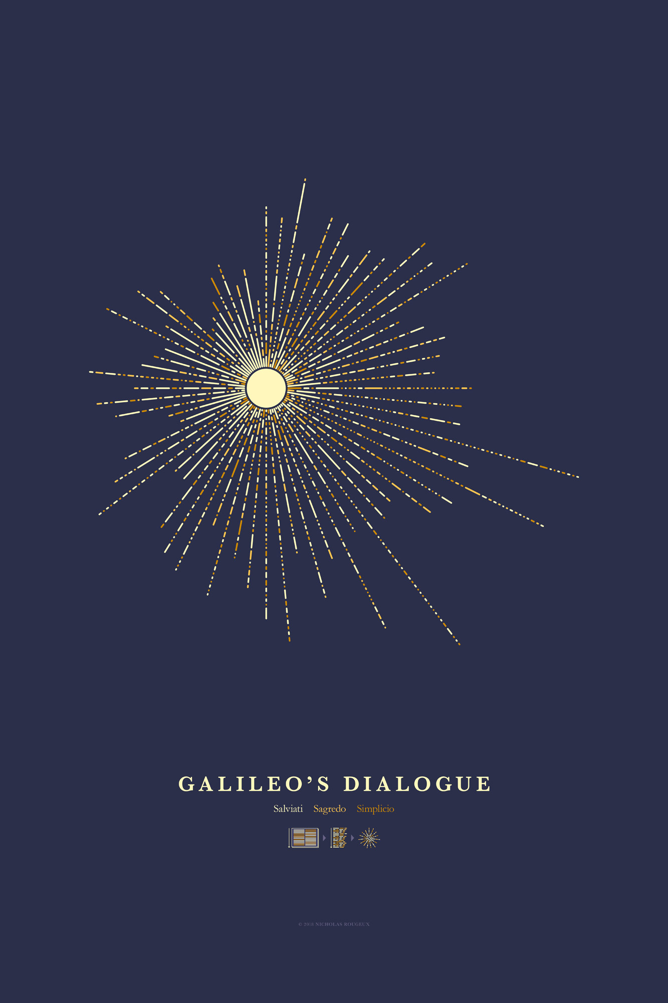 Galileo's Dailogue